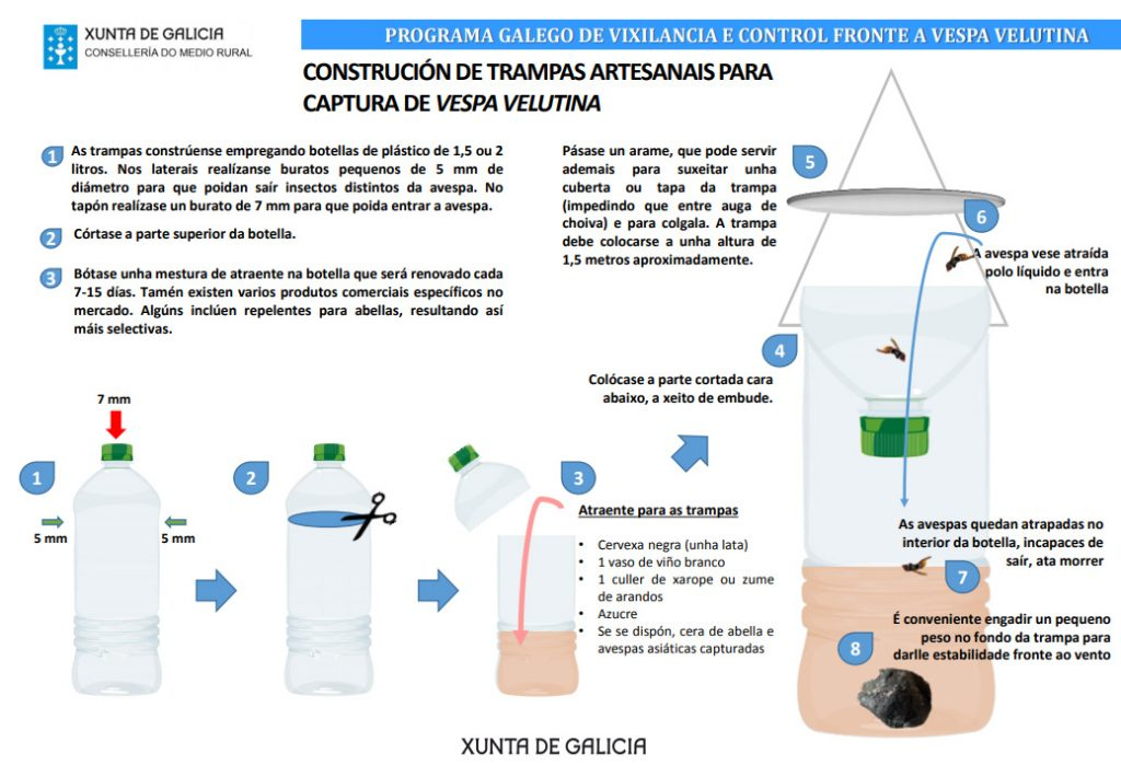 Manual de construción de trampas publicado pola Xunta de Galicia